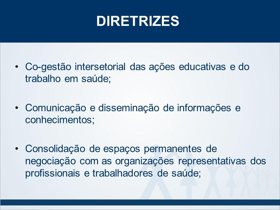 DIRETRIZES Co-gestão intersetorial das ações educativas e do trabalho em saúde; Comunicação e disseminação de informações e conhecimentos;