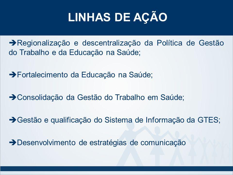 LINHAS DE AÇÃO Regionalização e descentralização da Política de Gestão do Trabalho e da Educação na Saúde;