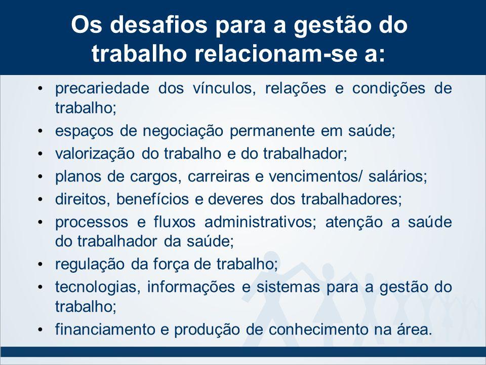 Os desafios para a gestão do trabalho relacionam-se a: