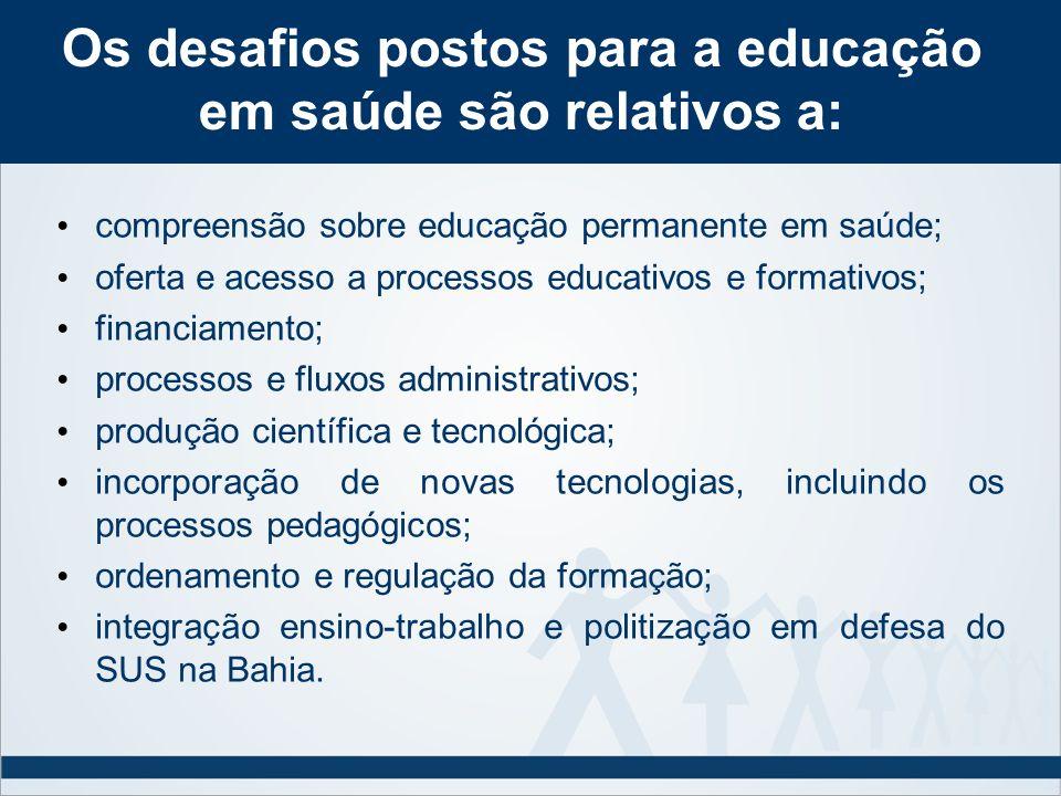 Os desafios postos para a educação em saúde são relativos a: