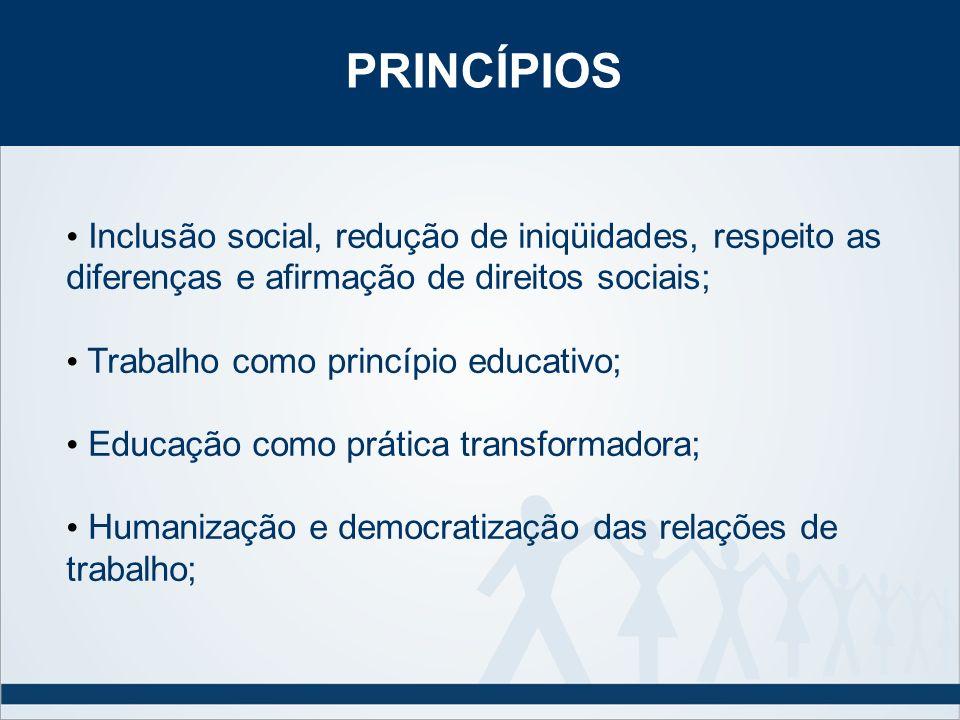 PRINCÍPIOSInclusão social, redução de iniqüidades, respeito as diferenças e afirmação de direitos sociais;