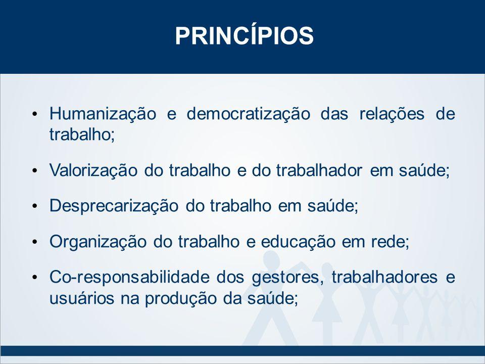 PRINCÍPIOS Humanização e democratização das relações de trabalho;