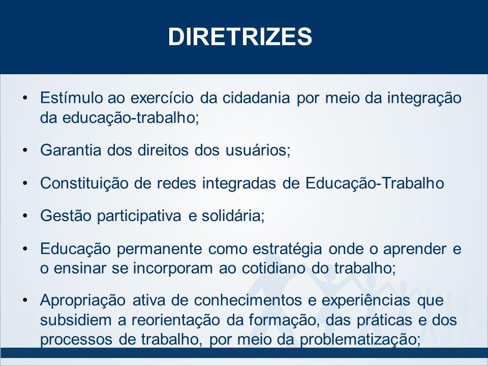 DIRETRIZESEstímulo ao exercício da cidadania por meio da integração da educação-trabalho; Garantia dos direitos dos usuários;