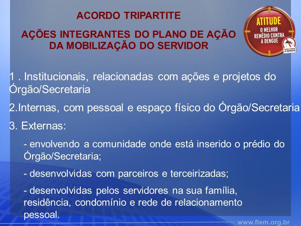 AÇÕES INTEGRANTES DO PLANO DE AÇÃO DA MOBILIZAÇÃO DO SERVIDOR