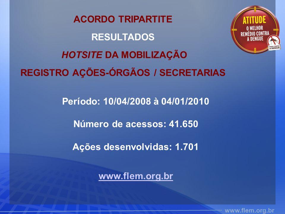 HOTSITE DA MOBILIZAÇÃO REGISTRO AÇÕES-ÓRGÃOS / SECRETARIAS