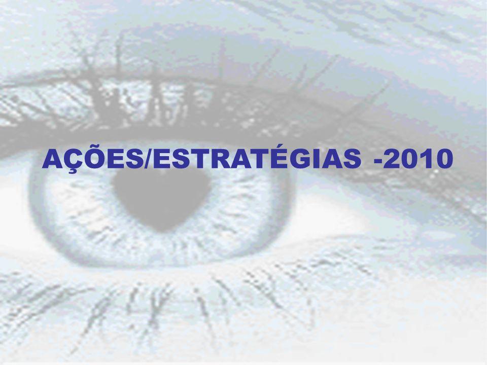 AÇÕES/ESTRATÉGIAS -2010