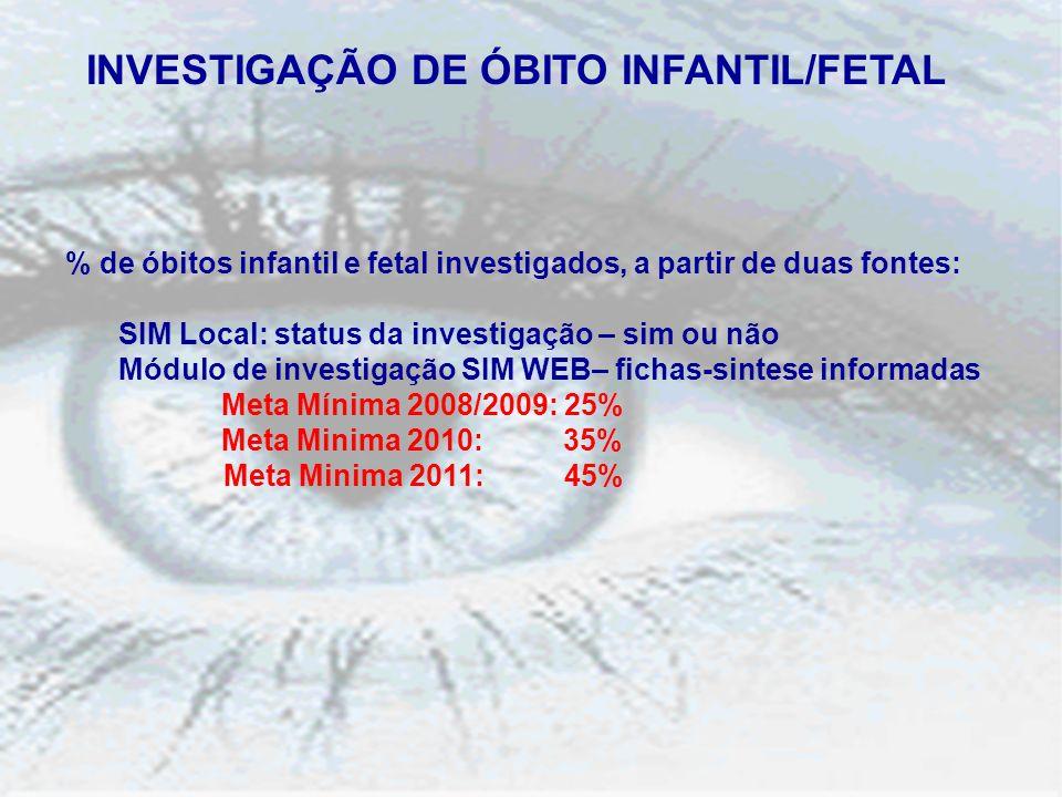 INVESTIGAÇÃO DE ÓBITO INFANTIL/FETAL