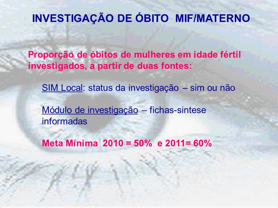 INVESTIGAÇÃO DE ÓBITO MIF/MATERNO