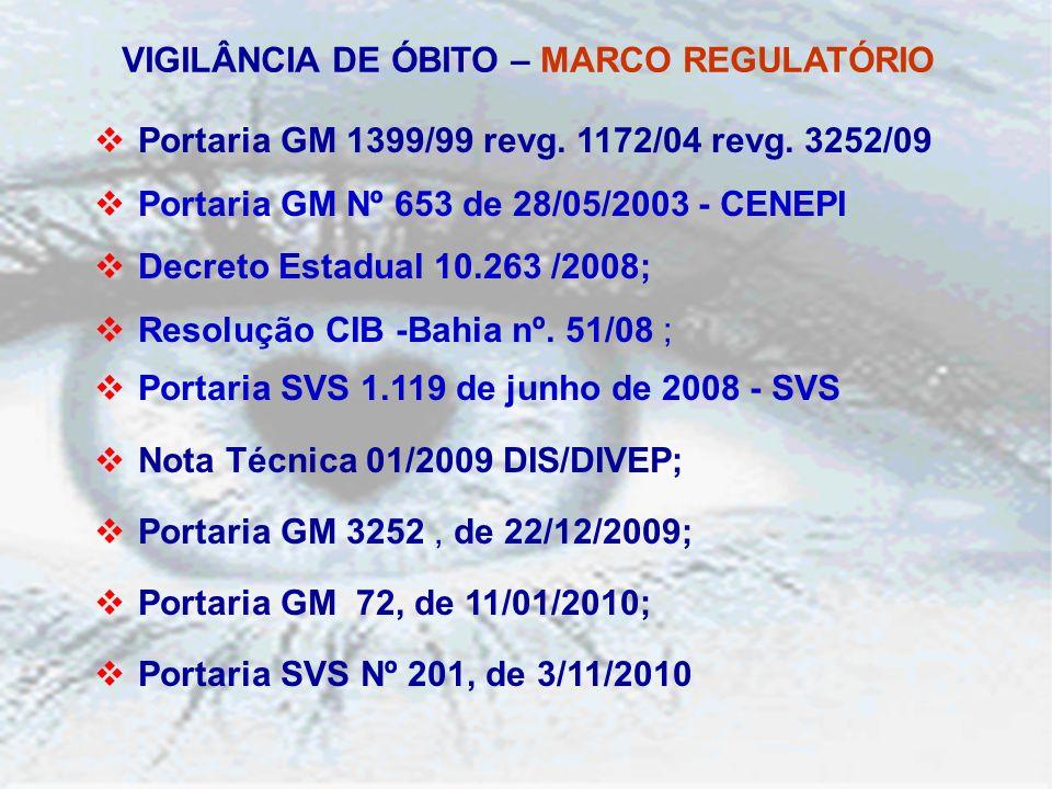VIGILÂNCIA DE ÓBITO – MARCO REGULATÓRIO