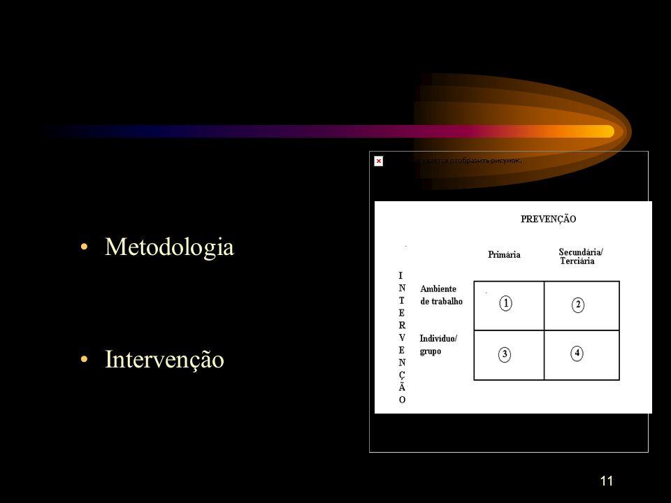 Metodologia Intervenção