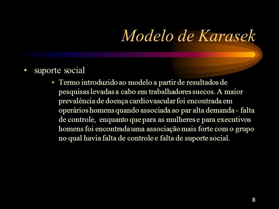 Modelo de Karasek suporte social