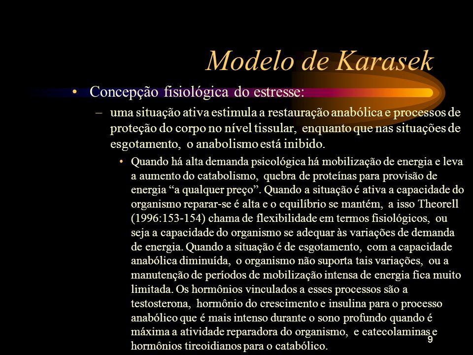 Modelo de Karasek Concepção fisiológica do estresse: