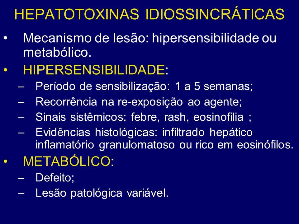 HEPATOTOXINAS IDIOSSINCRÁTICAS