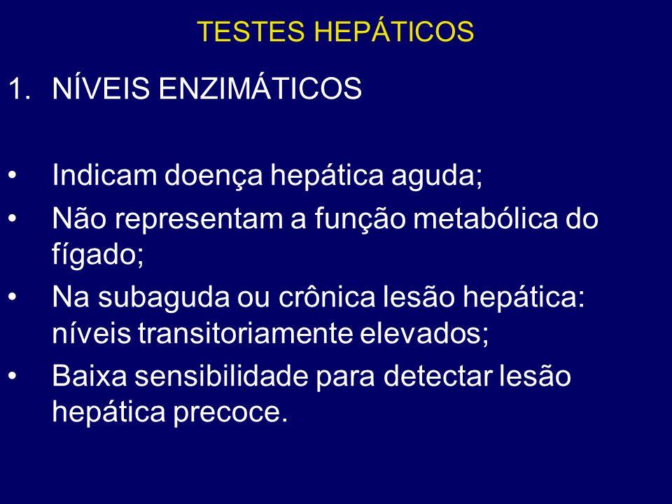 Indicam doença hepática aguda;