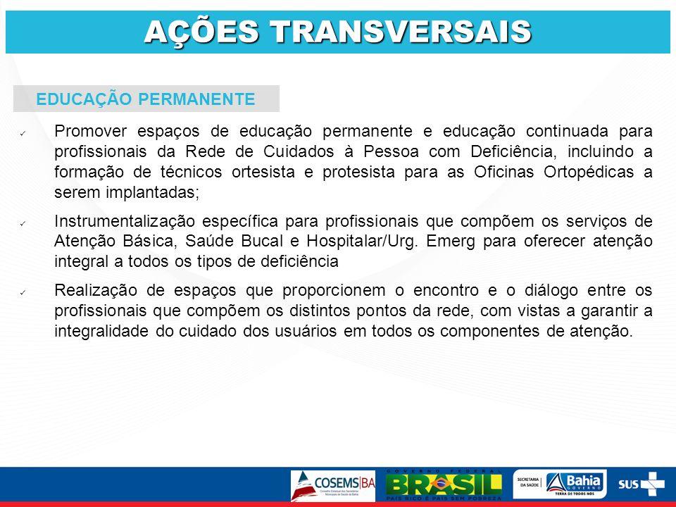 AÇÕES TRANSVERSAIS EDUCAÇÃO PERMANENTE