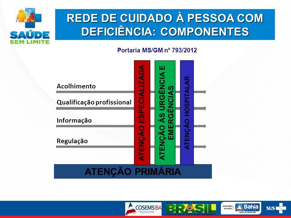REDE DE CUIDADO À PESSOA COM DEFICIÊNCIA: COMPONENTES