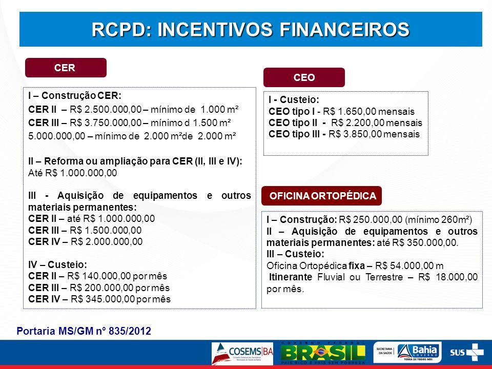 RCPD: INCENTIVOS FINANCEIROS