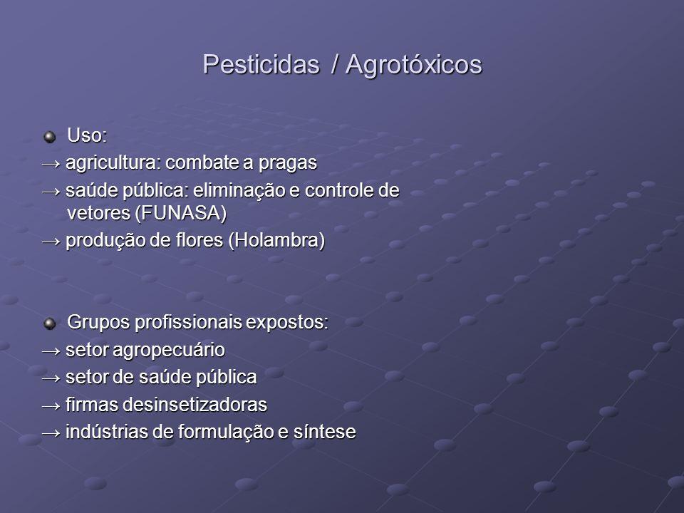 Pesticidas / Agrotóxicos