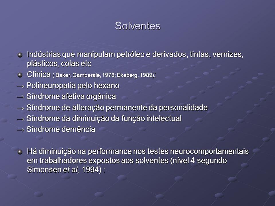 Solventes Indústrias que manipulam petróleo e derivados, tintas, vernizes, plásticos, colas etc. Clínica ( Baker, Gamberale, 1978; Ekeberg, 1989):