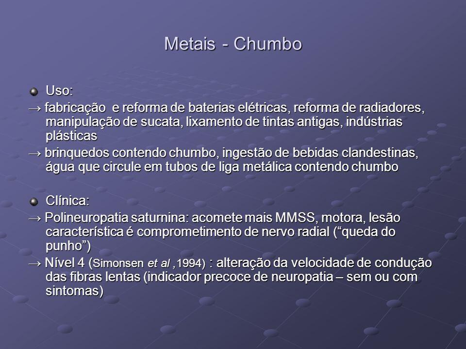 Metais - ChumboUso: