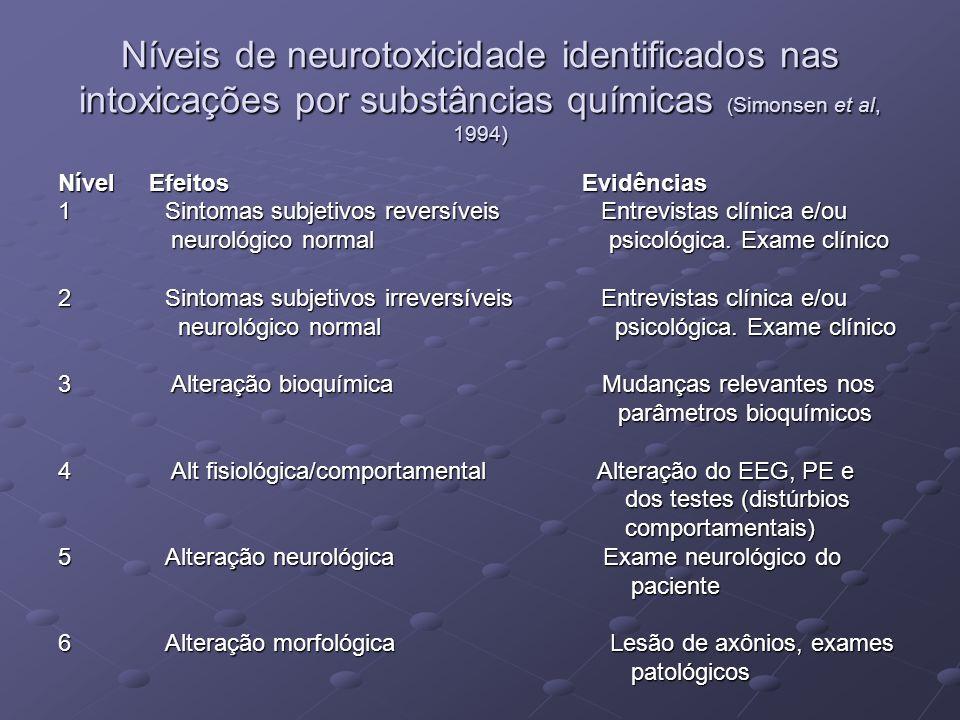 Níveis de neurotoxicidade identificados nas intoxicações por substâncias químicas (Simonsen et al, 1994)