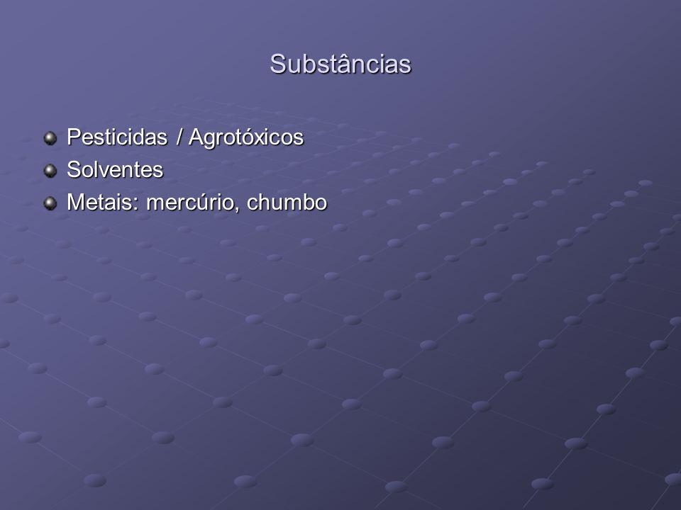 Substâncias Pesticidas / Agrotóxicos Solventes