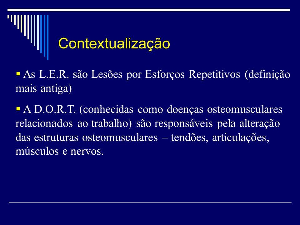 Contextualização As L.E.R. são Lesões por Esforços Repetitivos (definição mais antiga)