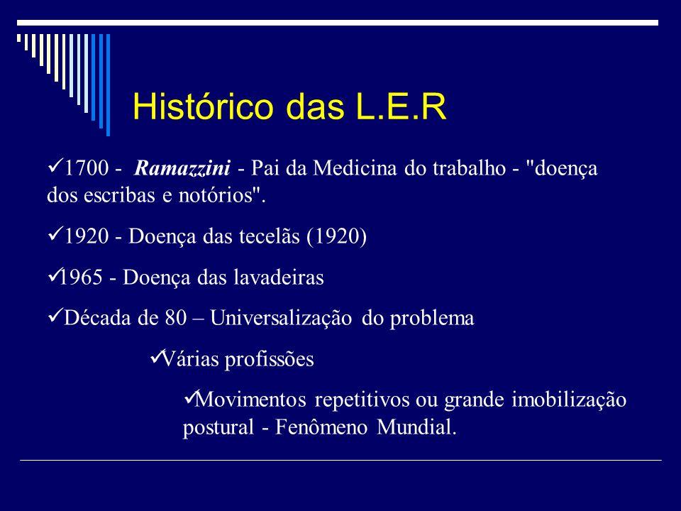 Histórico das L.E.R 1700 - Ramazzini - Pai da Medicina do trabalho - doença dos escribas e notórios .