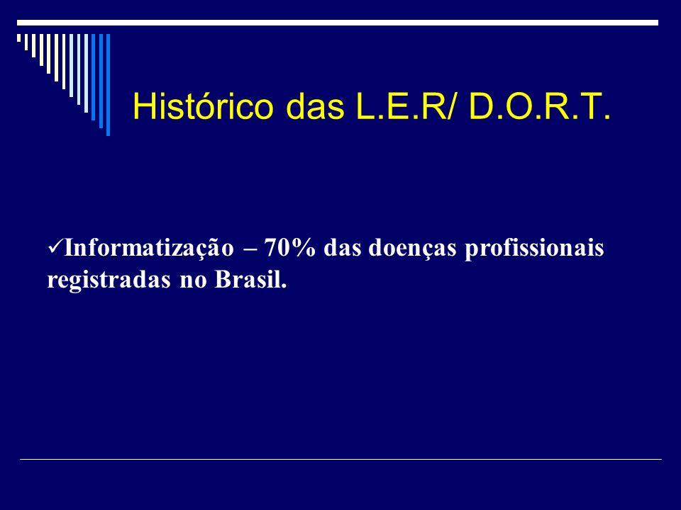 Histórico das L.E.R/ D.O.R.T.