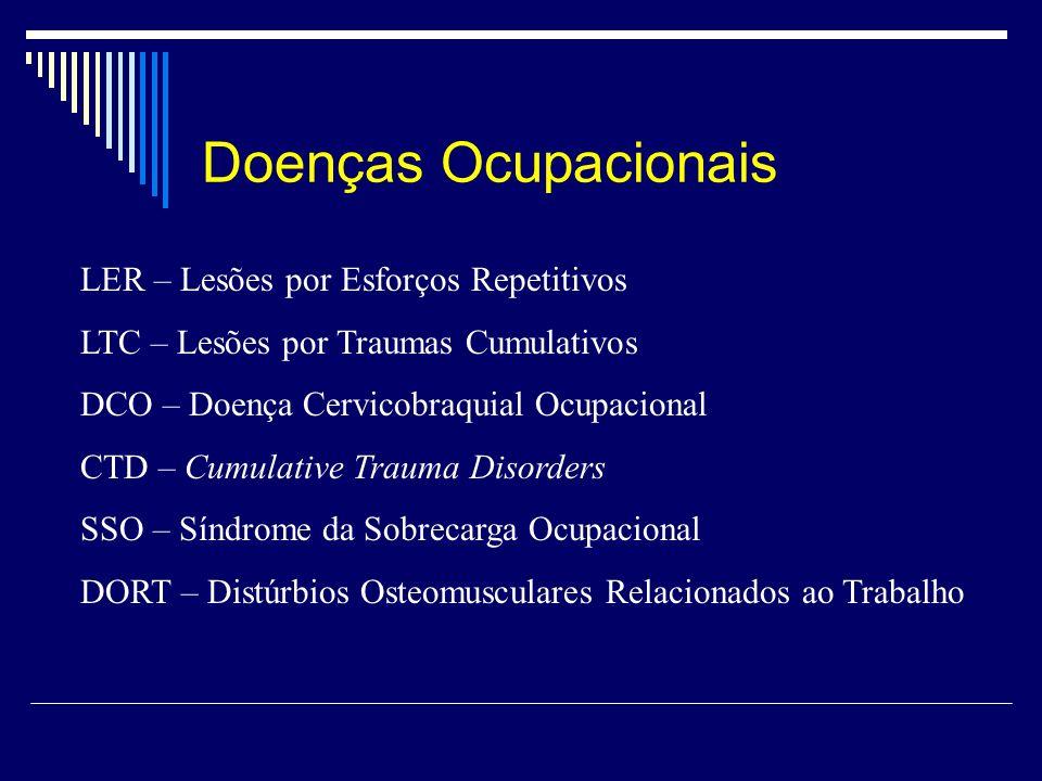 Doenças Ocupacionais LER – Lesões por Esforços Repetitivos