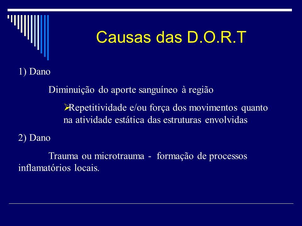 Causas das D.O.R.T 1) Dano Diminuição do aporte sanguíneo à região
