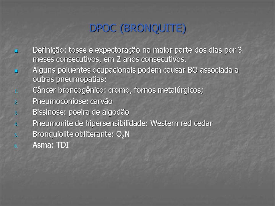 DPOC (BRONQUITE) Definição: tosse e expectoração na maior parte dos dias por 3 meses consecutivos, em 2 anos consecutivos.