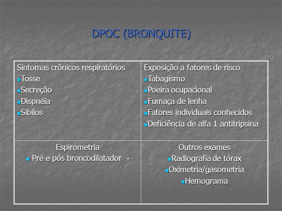 DPOC (BRONQUITE) Sintomas crônicos respiratórios Tosse Secreção