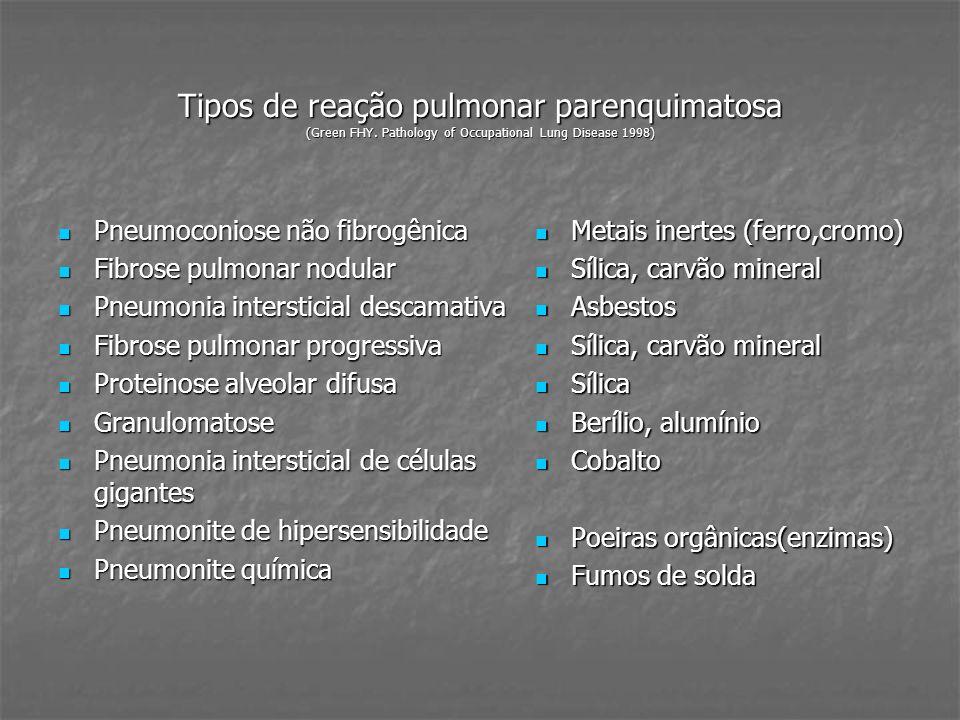 Tipos de reação pulmonar parenquimatosa (Green FHY