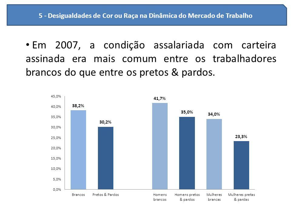 5 - Desigualdades de Cor ou Raça na Dinâmica do Mercado de Trabalho