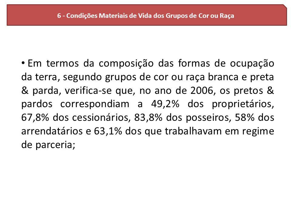 6 - Condições Materiais de Vida dos Grupos de Cor ou Raça
