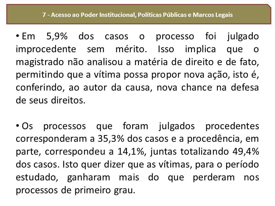 7 - Acesso ao Poder Institucional, Políticas Públicas e Marcos Legais