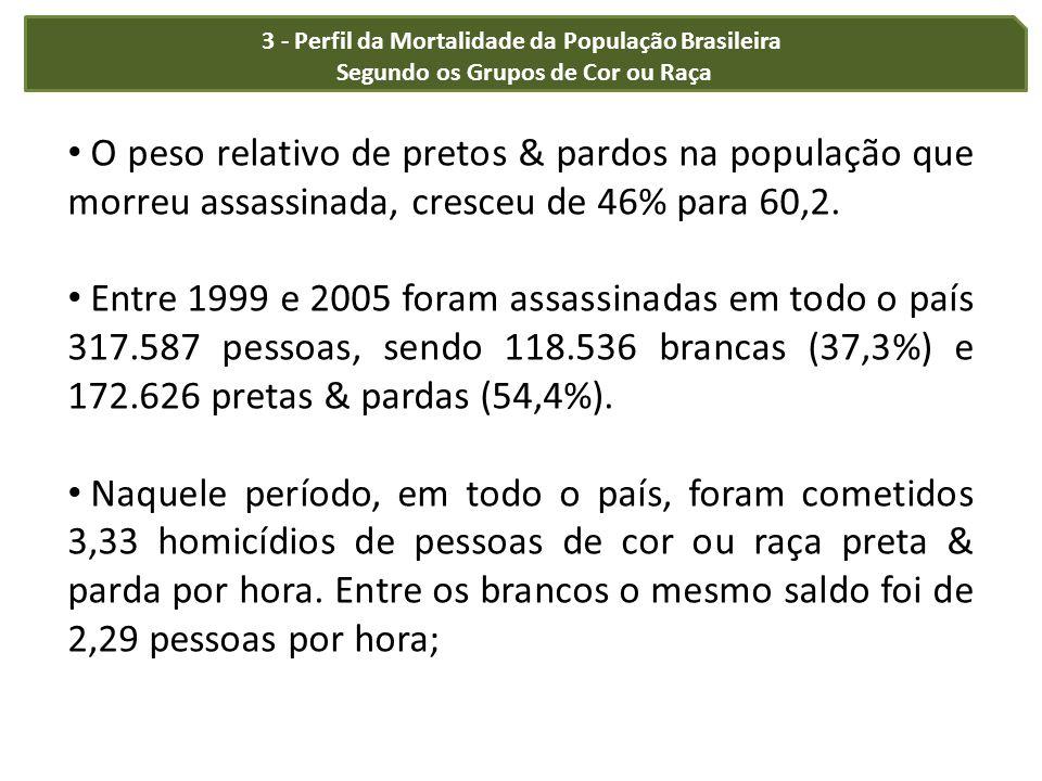 3 - Perfil da Mortalidade da População Brasileira