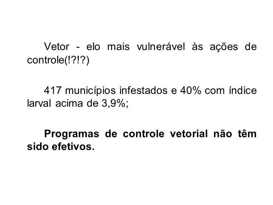 Vetor - elo mais vulnerável às ações de controle(! ! )
