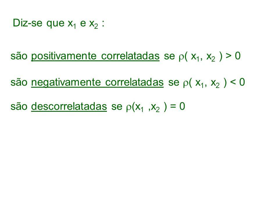 Diz-se que x1 e x2 : são positivamente correlatadas se ( x1, x2 ) > 0. são negativamente correlatadas se ( x1, x2 ) < 0.