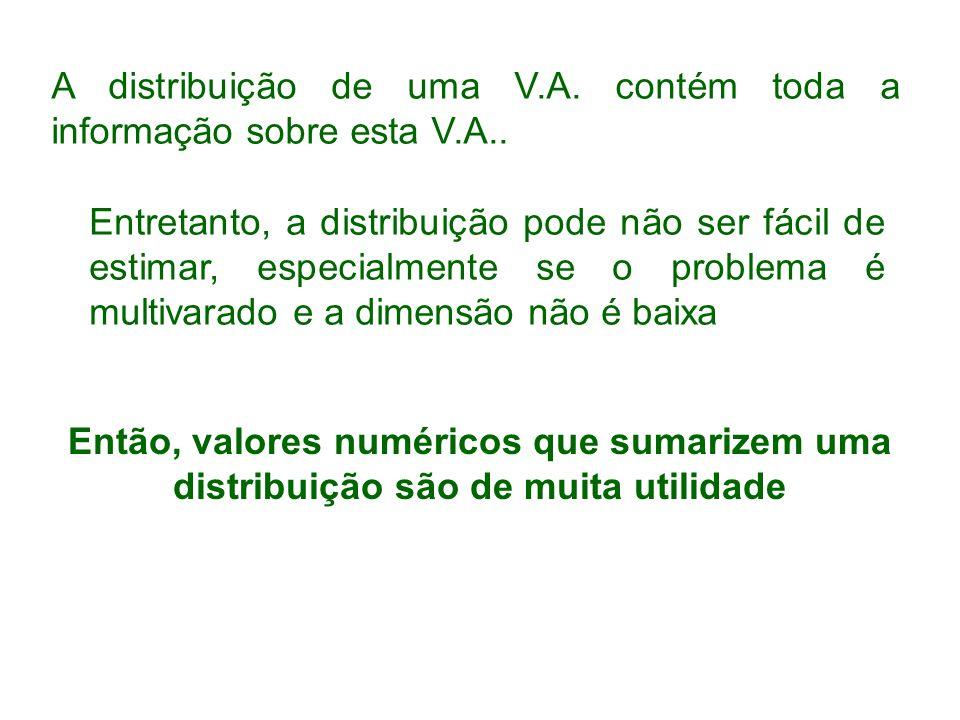 A distribuição de uma V.A. contém toda a informação sobre esta V.A..