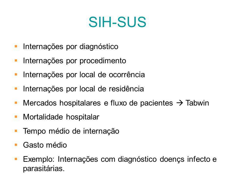 SIH-SUS Internações por diagnóstico Internações por procedimento