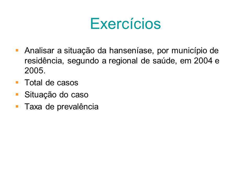Exercícios Analisar a situação da hanseníase, por município de residência, segundo a regional de saúde, em 2004 e 2005.