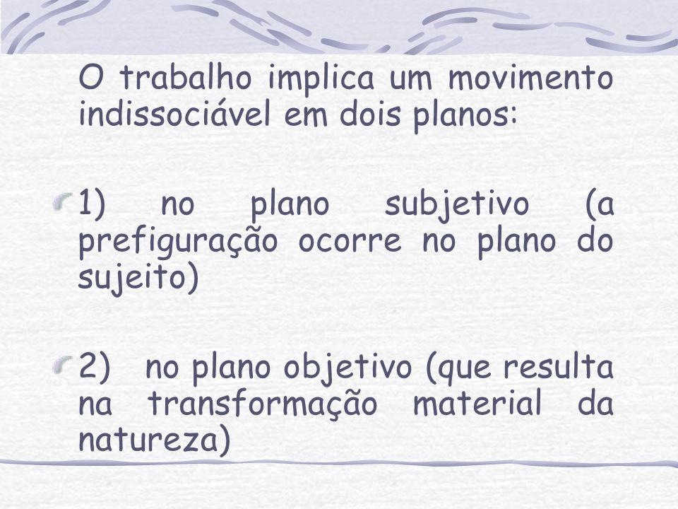 1) no plano subjetivo (a prefiguração ocorre no plano do sujeito)