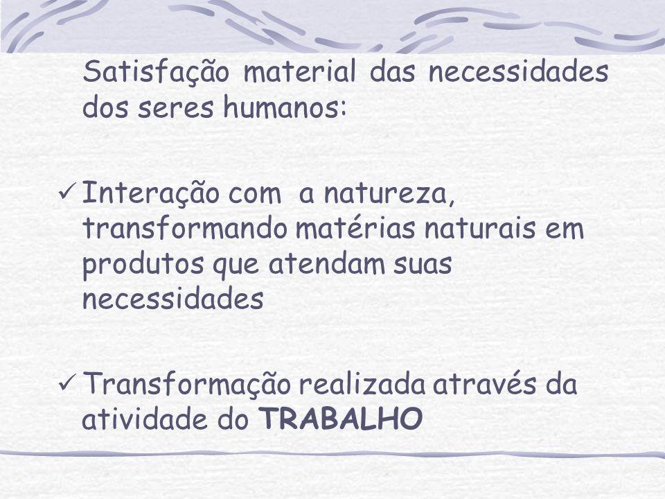 Satisfação material das necessidades dos seres humanos: