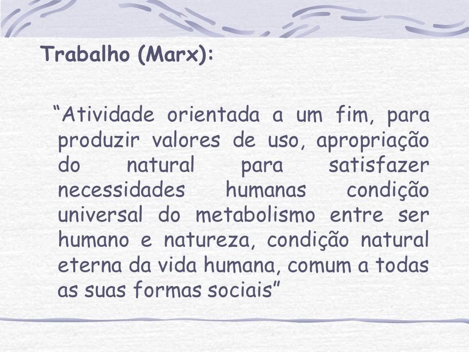 Trabalho (Marx):