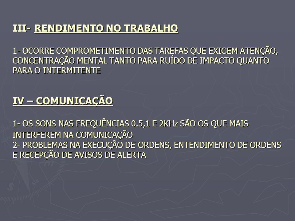 III- RENDIMENTO NO TRABALHO 1- OCORRE COMPROMETIMENTO DAS TAREFAS QUE EXIGEM ATENÇÃO, CONCENTRAÇÃO MENTAL TANTO PARA RUÍDO DE IMPACTO QUANTO PARA O INTERMITENTE IV – COMUNICAÇÃO 1- OS SONS NAS FREQUÊNCIAS 0.5,1 E 2KHz SÃO OS QUE MAIS INTERFEREM NA COMUNICAÇÃO 2- PROBLEMAS NA EXECUÇÃO DE ORDENS, ENTENDIMENTO DE ORDENS E RECEPÇÃO DE AVISOS DE ALERTA