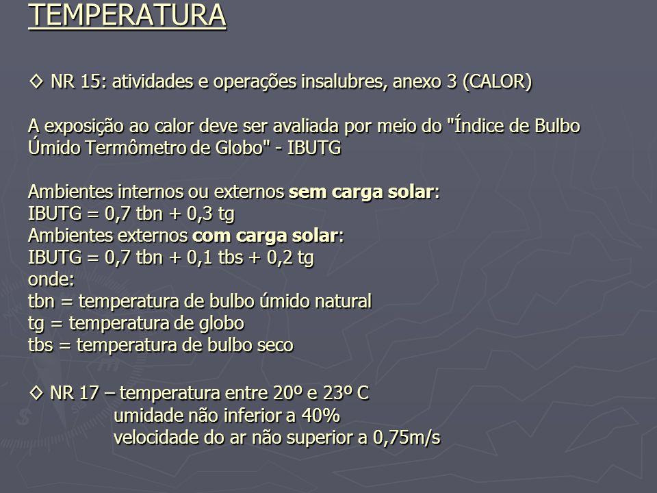 TEMPERATURA ◊ NR 15: atividades e operações insalubres, anexo 3 (CALOR) A exposição ao calor deve ser avaliada por meio do Índice de Bulbo Úmido Termômetro de Globo - IBUTG Ambientes internos ou externos sem carga solar: IBUTG = 0,7 tbn + 0,3 tg Ambientes externos com carga solar: IBUTG = 0,7 tbn + 0,1 tbs + 0,2 tg onde: tbn = temperatura de bulbo úmido natural tg = temperatura de globo tbs = temperatura de bulbo seco ◊ NR 17 – temperatura entre 20º e 23º C umidade não inferior a 40% velocidade do ar não superior a 0,75m/s