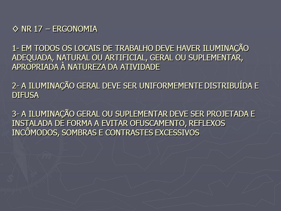 ◊ NR 17 – ERGONOMIA 1- EM TODOS OS LOCAIS DE TRABALHO DEVE HAVER ILUMINAÇÃO ADEQUADA, NATURAL OU ARTIFICIAL, GERAL OU SUPLEMENTAR, APROPRIADA À NATUREZA DA ATIVIDADE 2- A ILUMINAÇÃO GERAL DEVE SER UNIFORMEMENTE DISTRIBUÍDA E DIFUSA 3- A ILUMINAÇÃO GERAL OU SUPLEMENTAR DEVE SER PROJETADA E INSTALADA DE FORMA A EVITAR OFUSCAMENTO, REFLEXOS INCÔMODOS, SOMBRAS E CONTRASTES EXCESSIVOS