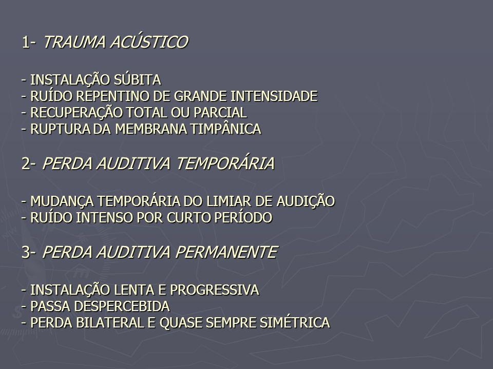 1- TRAUMA ACÚSTICO - INSTALAÇÃO SÚBITA - RUÍDO REPENTINO DE GRANDE INTENSIDADE - RECUPERAÇÃO TOTAL OU PARCIAL - RUPTURA DA MEMBRANA TIMPÂNICA 2- PERDA AUDITIVA TEMPORÁRIA - MUDANÇA TEMPORÁRIA DO LIMIAR DE AUDIÇÃO - RUÍDO INTENSO POR CURTO PERÍODO 3- PERDA AUDITIVA PERMANENTE - INSTALAÇÃO LENTA E PROGRESSIVA - PASSA DESPERCEBIDA - PERDA BILATERAL E QUASE SEMPRE SIMÉTRICA
